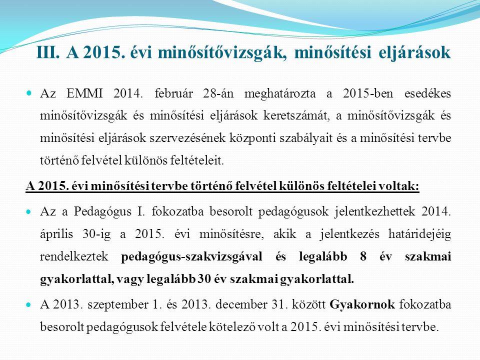 III. A 2015. évi minősítővizsgák, minősítési eljárások