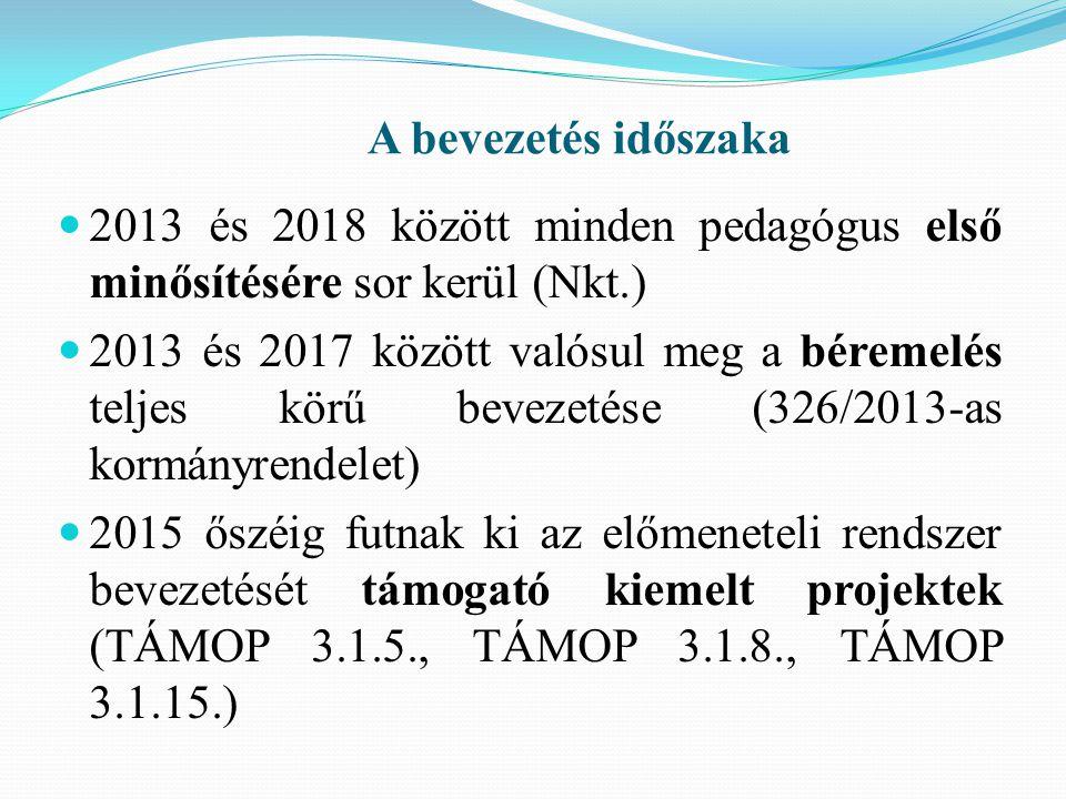 A bevezetés időszaka 2013 és 2018 között minden pedagógus első minősítésére sor kerül (Nkt.)