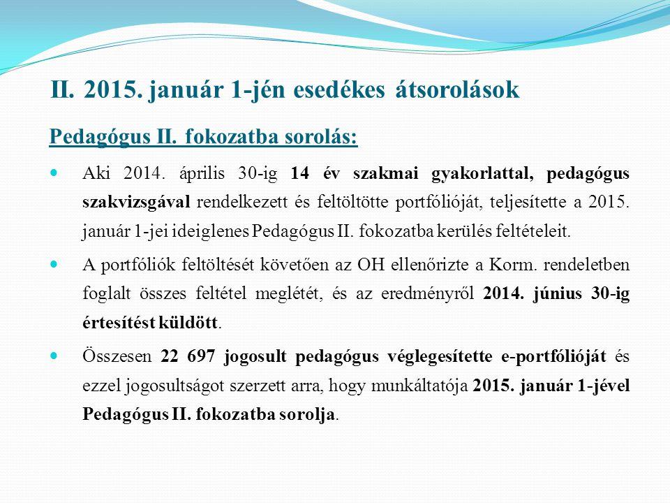 II. 2015. január 1-jén esedékes átsorolások