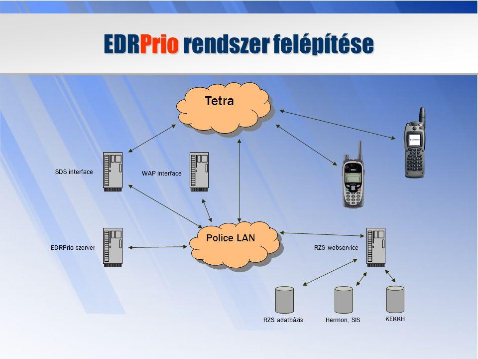 EDRPrio rendszer felépítése