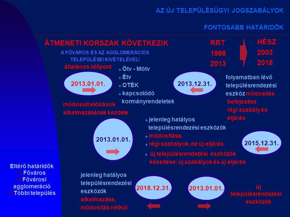 ÁTMENETI KORSZAK KÖVETKEZIK RRT 1998 2013 HÉSZ 2003 2018