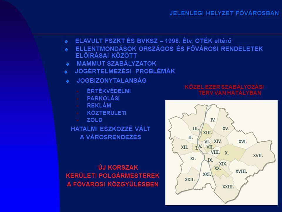 JELENLEGI HELYZET FŐVÁROSBAN