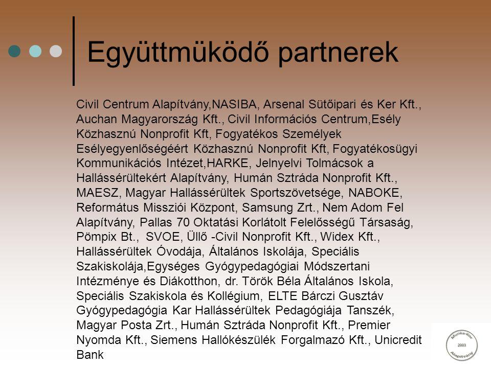 Együttmüködő partnerek