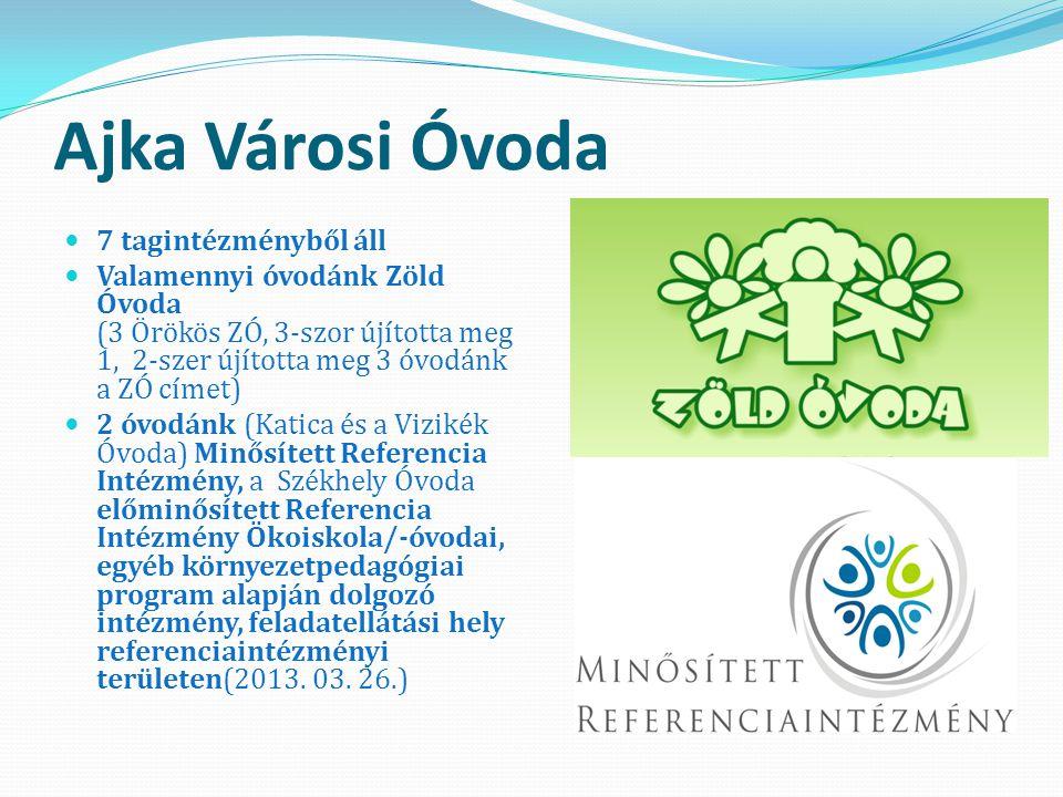 Ajka Városi Óvoda 7 tagintézményből áll