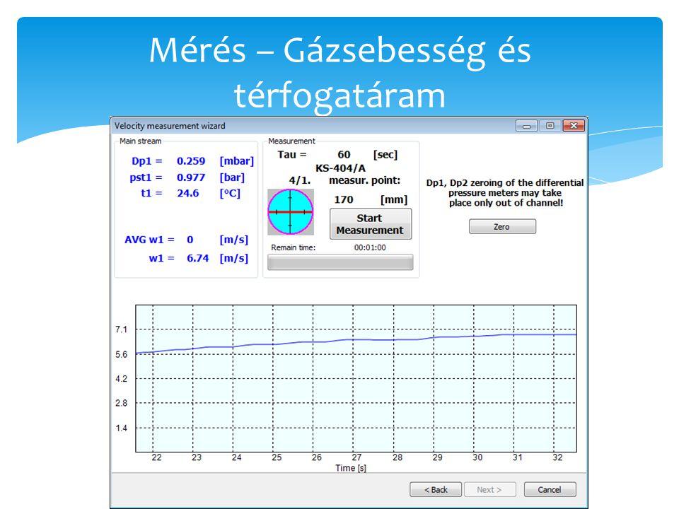 Mérés – Gázsebesség és térfogatáram