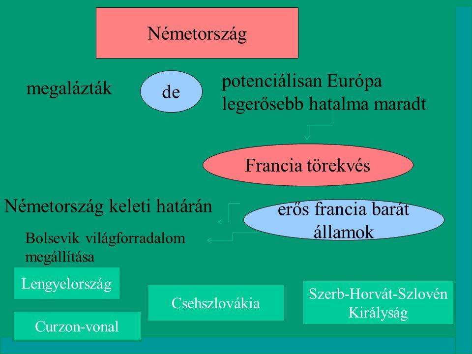 potenciálisan Európa legerősebb hatalma maradt de megalázták
