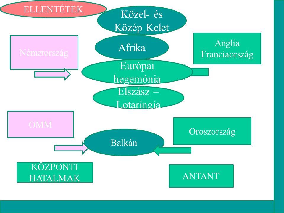 Közel- és Közép Kelet Afrika Európai hegemónia Elszász –Lotaringia