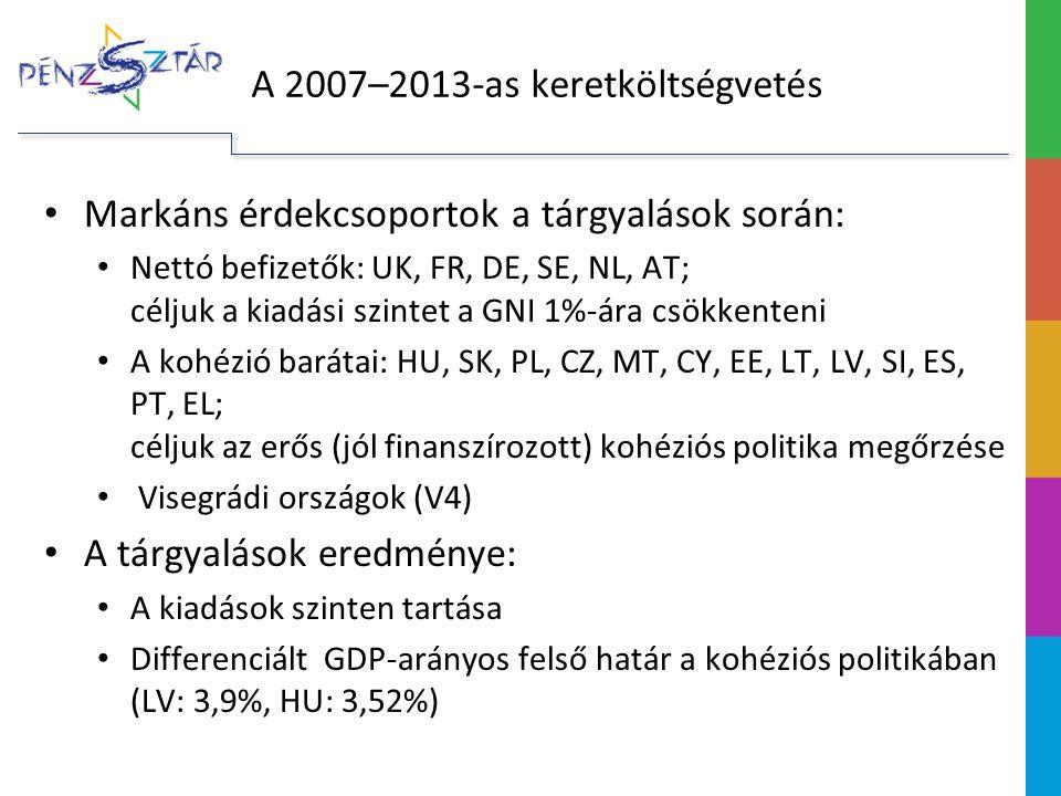 A 2007–2013-as keretköltségvetés