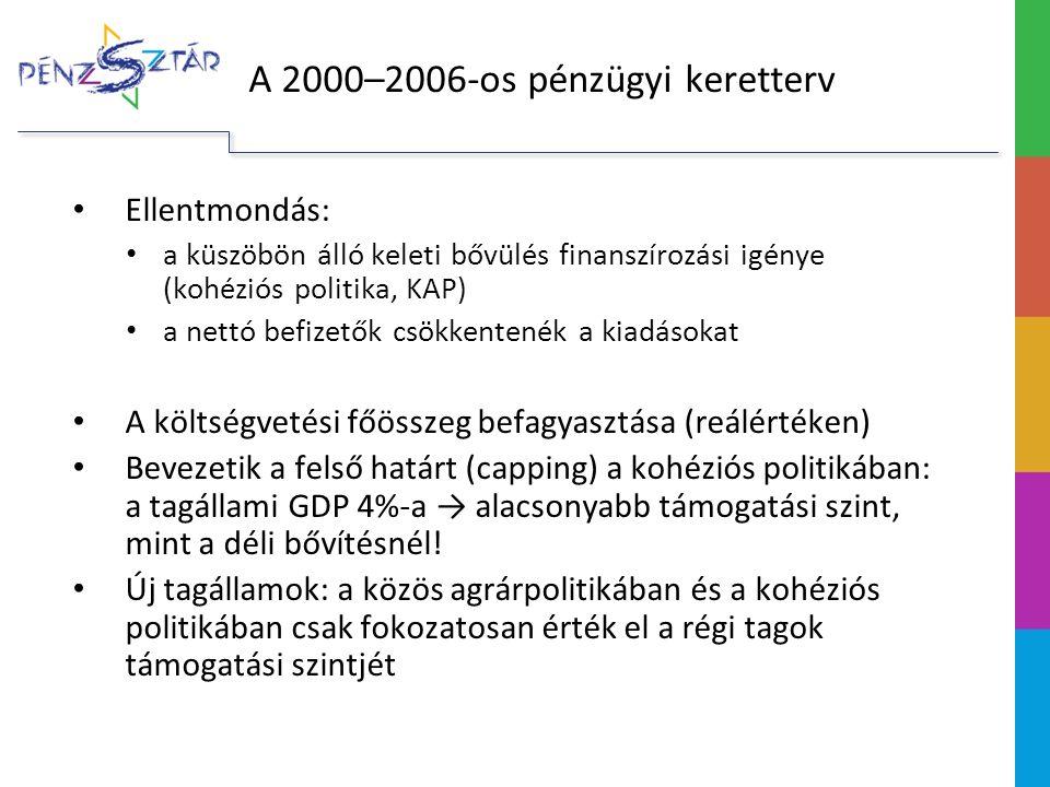 A 2000–2006-os pénzügyi keretterv