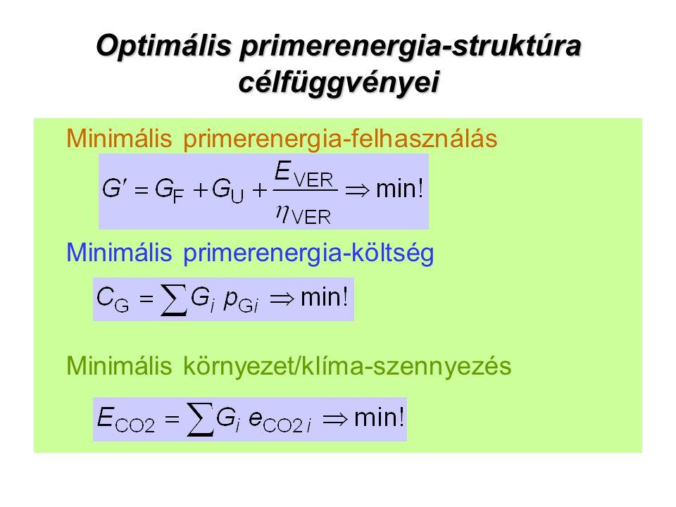 Optimális primerenergia-struktúra célfüggvényei