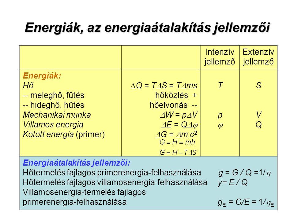 Energiák, az energiaátalakítás jellemzői