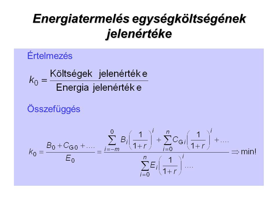 Energiatermelés egységköltségének jelenértéke