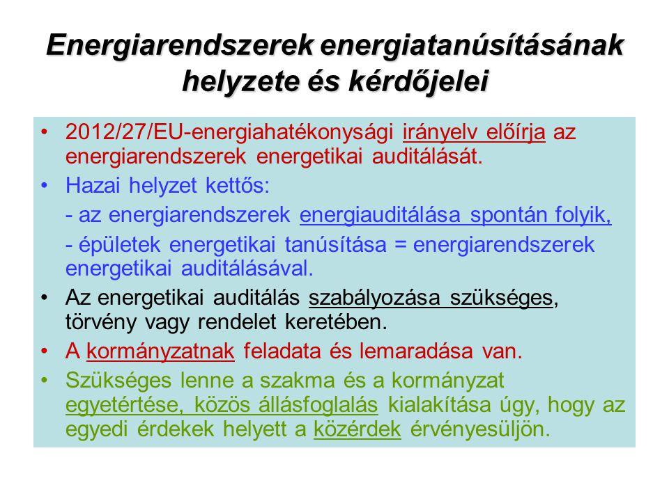 Energiarendszerek energiatanúsításának helyzete és kérdőjelei