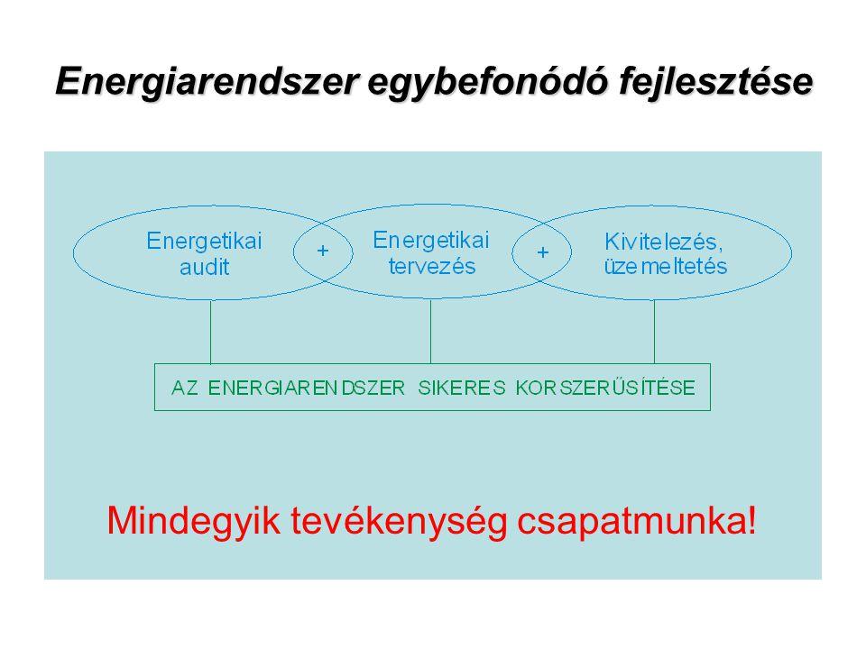 Energiarendszer egybefonódó fejlesztése