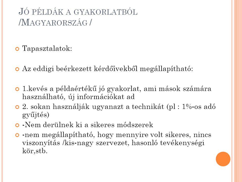Jó példák a gyakorlatból /Magyarország /