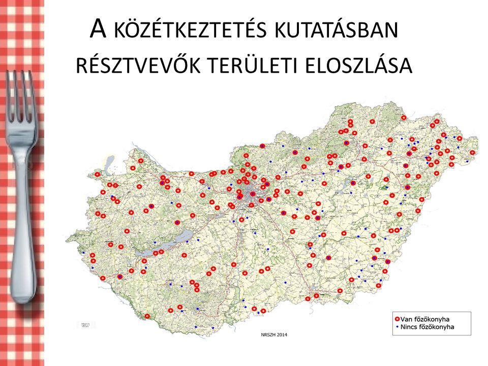 A közétkeztetés kutatásban résztvevők területi eloszlása