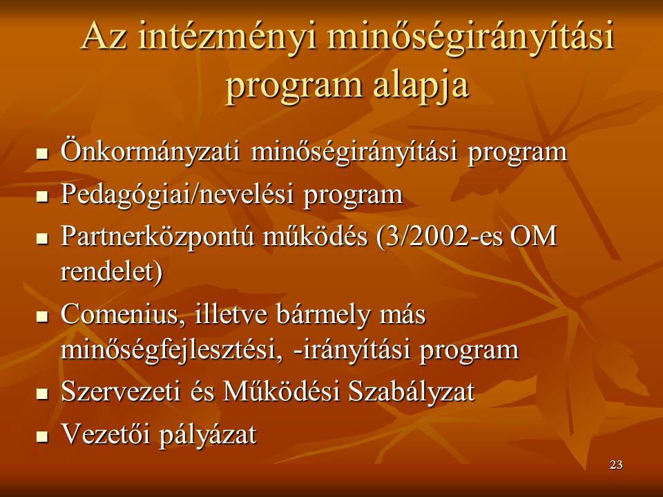 Az intézményi minőségirányítási program alapja
