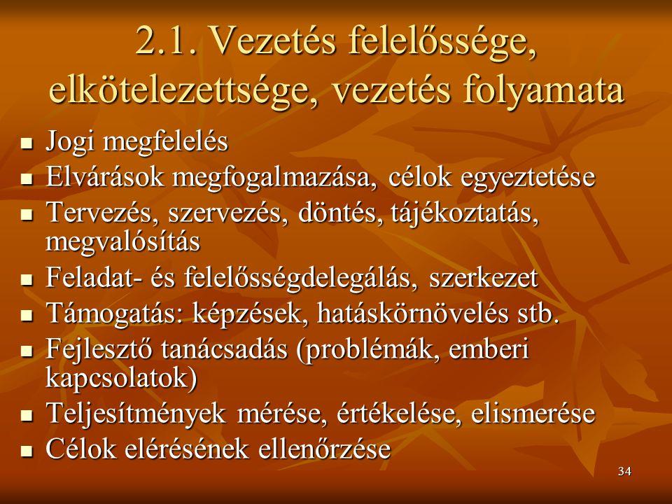 2.1. Vezetés felelőssége, elkötelezettsége, vezetés folyamata