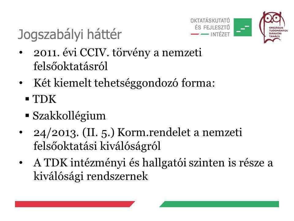 Jogszabályi háttér 2011. évi CCIV. törvény a nemzeti felsőoktatásról