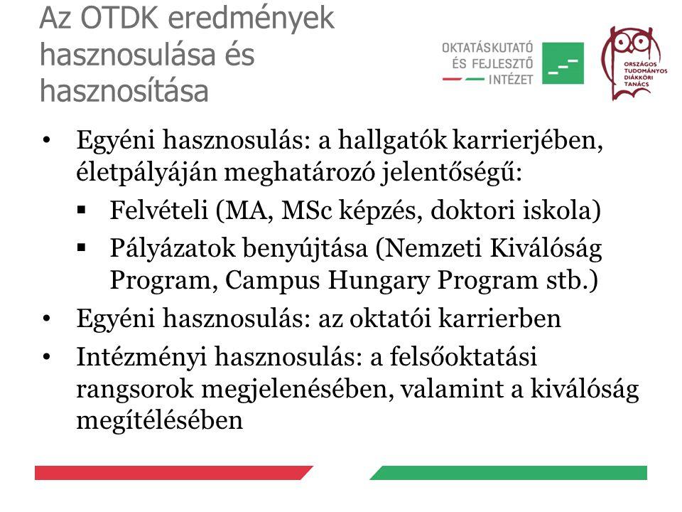 Az OTDK eredmények hasznosulása és hasznosítása