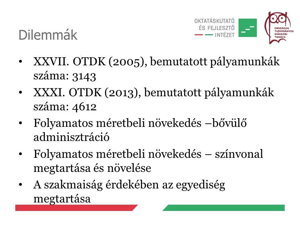 Dilemmák XXVII. OTDK (2005), bemutatott pályamunkák száma: 3143