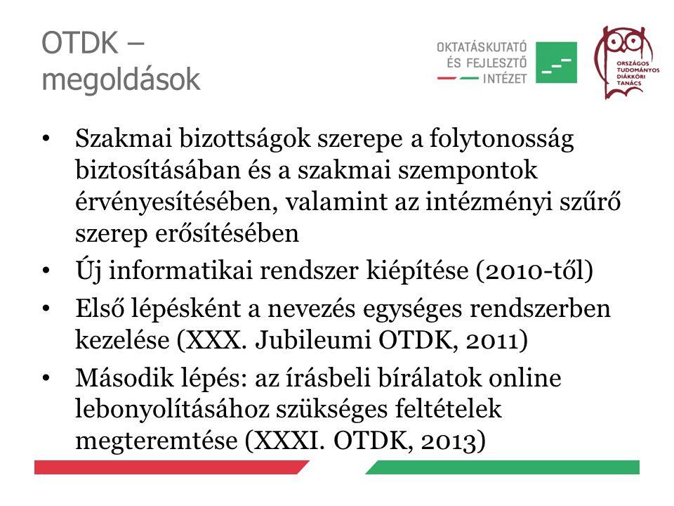 OTDK – megoldások