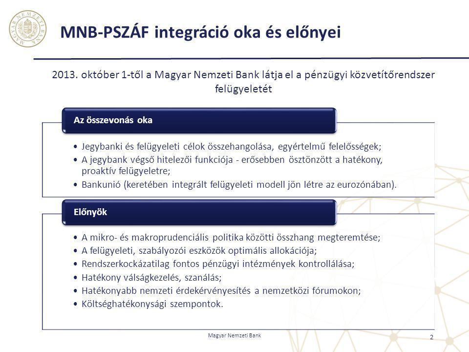 MNB-PSZÁF integráció oka és előnyei