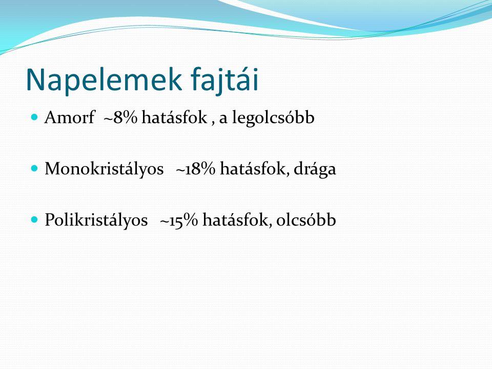 Napelemek fajtái Amorf ~8% hatásfok , a legolcsóbb
