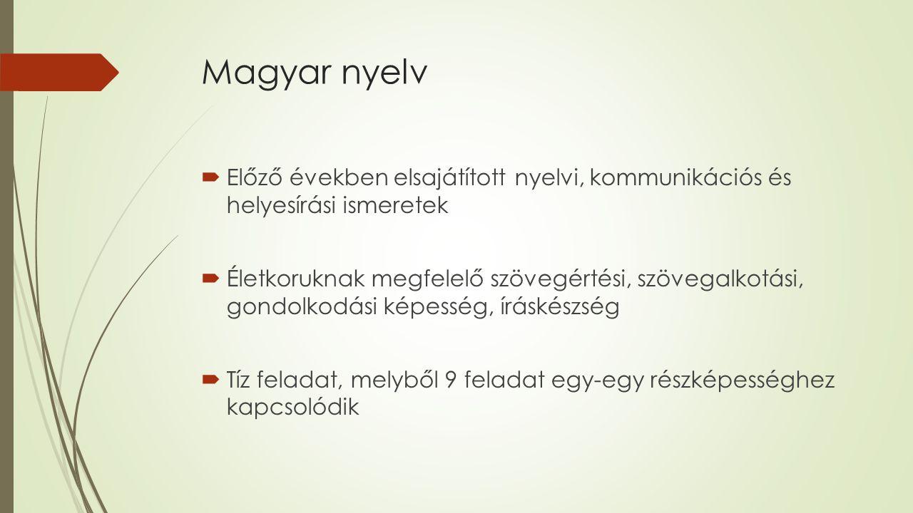 Magyar nyelv Előző években elsajátított nyelvi, kommunikációs és helyesírási ismeretek.
