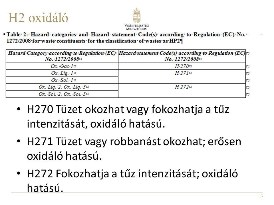H2 oxidáló H270 Tüzet okozhat vagy fokozhatja a tűz intenzitását, oxidáló hatású. H271 Tüzet vagy robbanást okozhat; erősen oxidáló hatású.