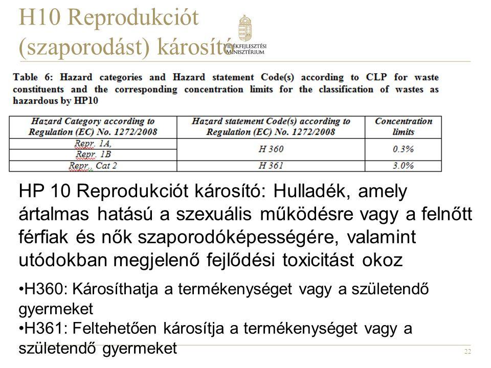 H10 Reprodukciót (szaporodást) károsító