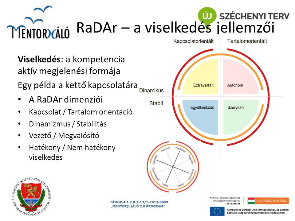 RaDAr – a viselkedés jellemzői