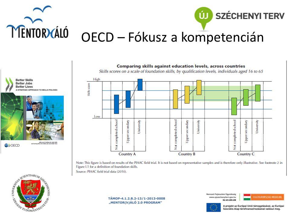 OECD – Fókusz a kompetencián