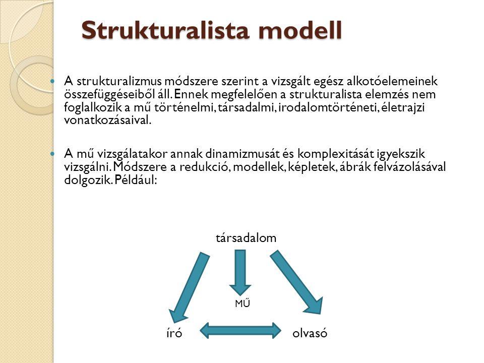 Strukturalista modell