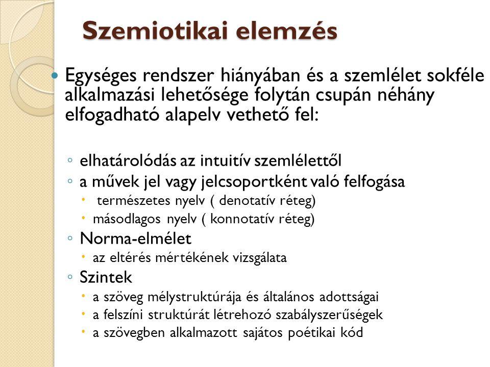 Szemiotikai elemzés