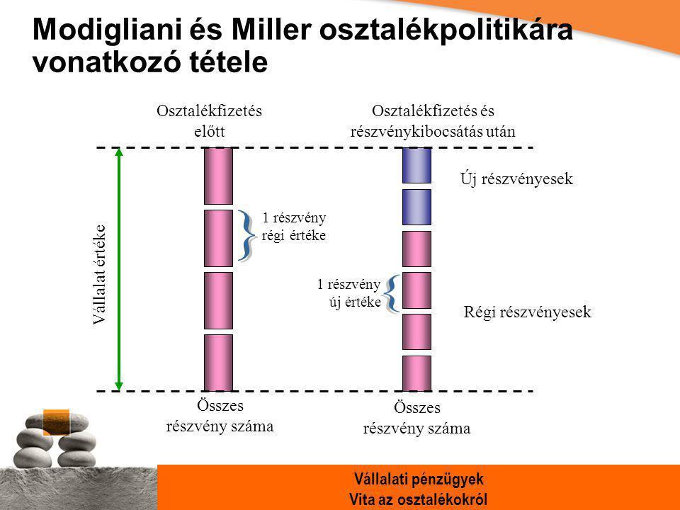 Modigliani és Miller osztalékpolitikára vonatkozó tétele