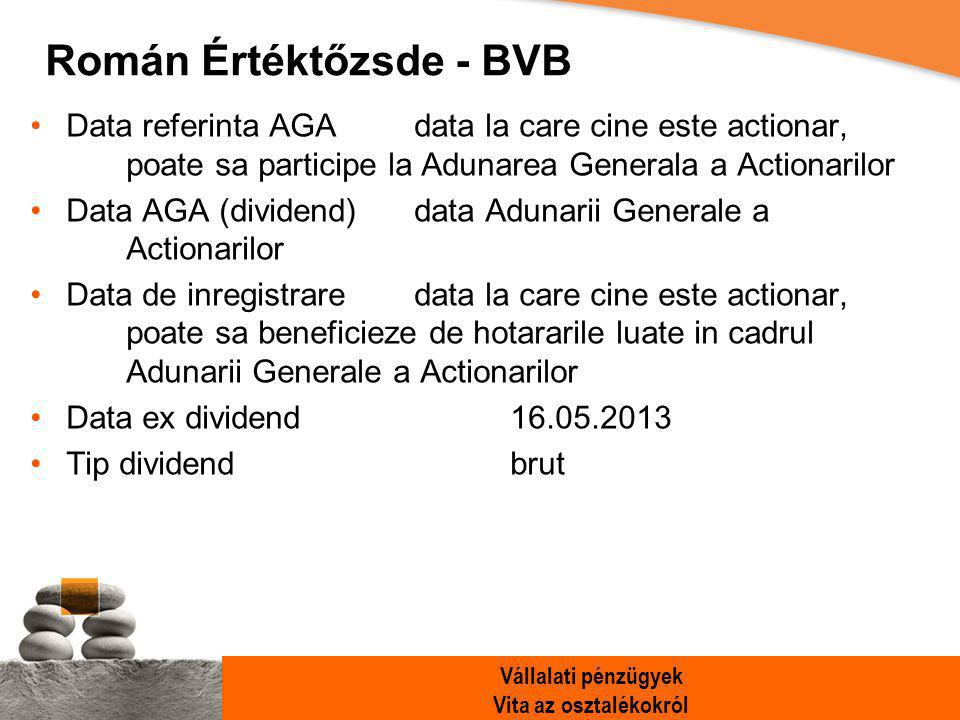 Román Értéktőzsde - BVB