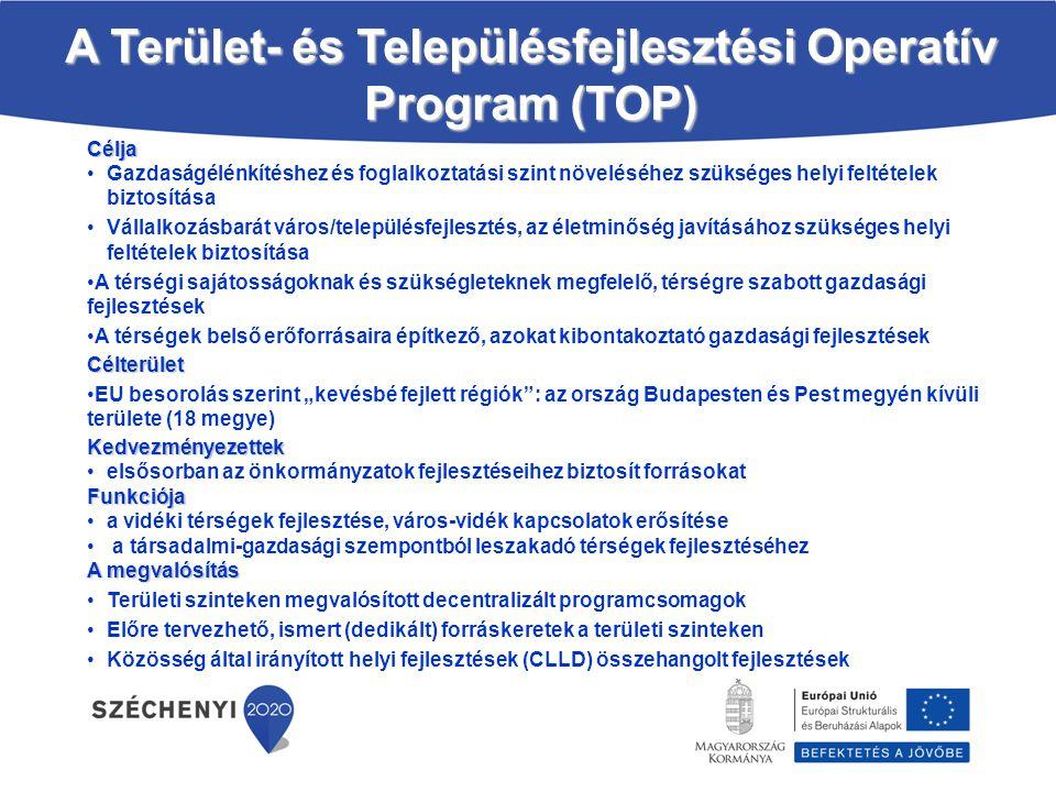 A Terület- és Településfejlesztési Operatív Program (TOP)