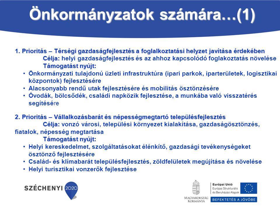 Önkormányzatok számára…(1)