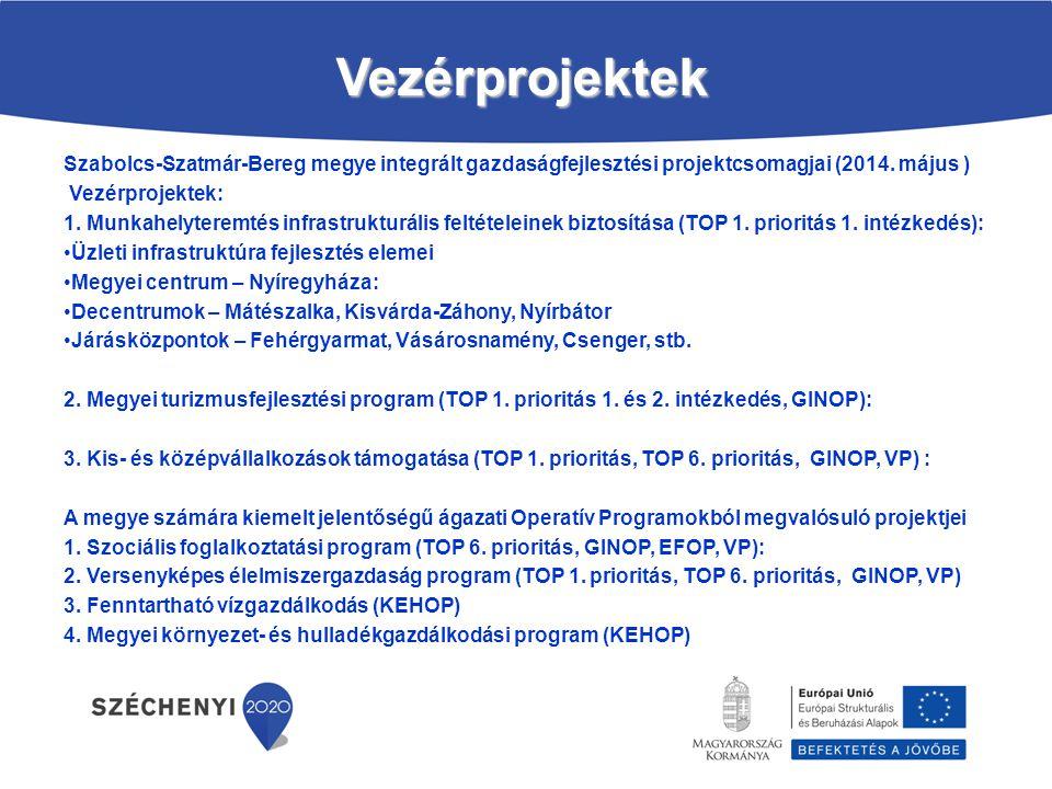 Vezérprojektek Szabolcs-Szatmár-Bereg megye integrált gazdaságfejlesztési projektcsomagjai (2014. május )
