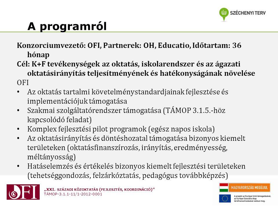 A programról Konzorciumvezető: OFI, Partnerek: OH, Educatio, Időtartam: 36 hónap.
