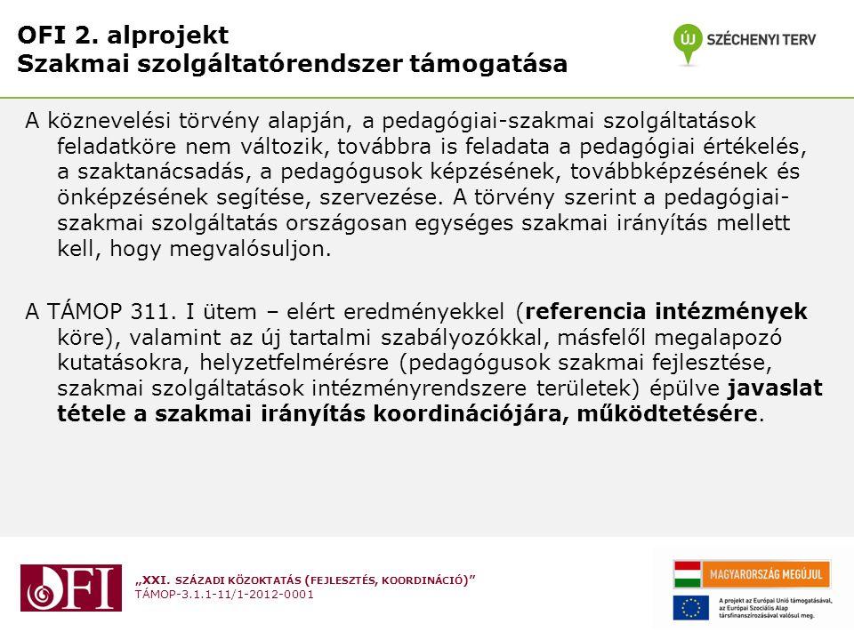 OFI 2. alprojekt Szakmai szolgáltatórendszer támogatása