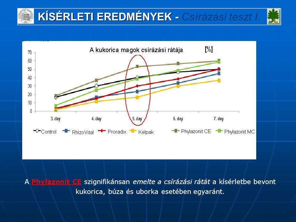 KÍSÉRLETI EREDMÉNYEK - Csírázási teszt I.