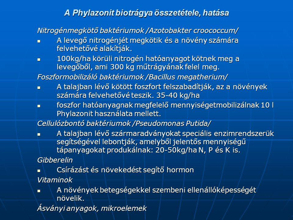 A Phylazonit biotrágya összetétele, hatása