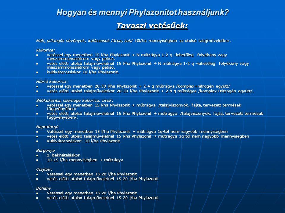 Hogyan és mennyi Phylazonitot használjunk