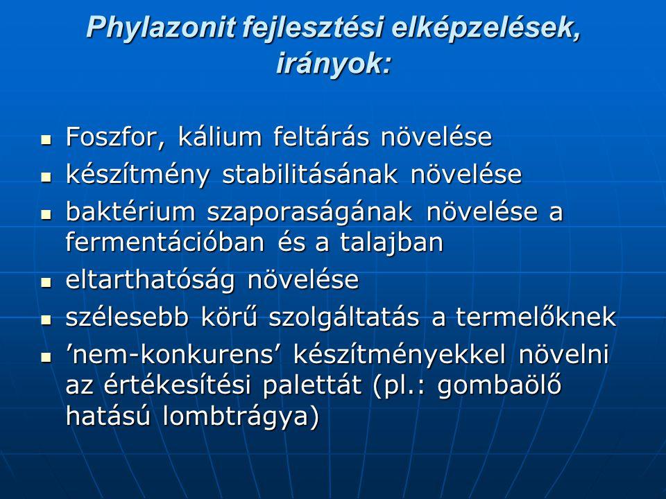 Phylazonit fejlesztési elképzelések, irányok: