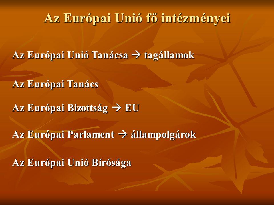 Az Európai Unió fő intézményei