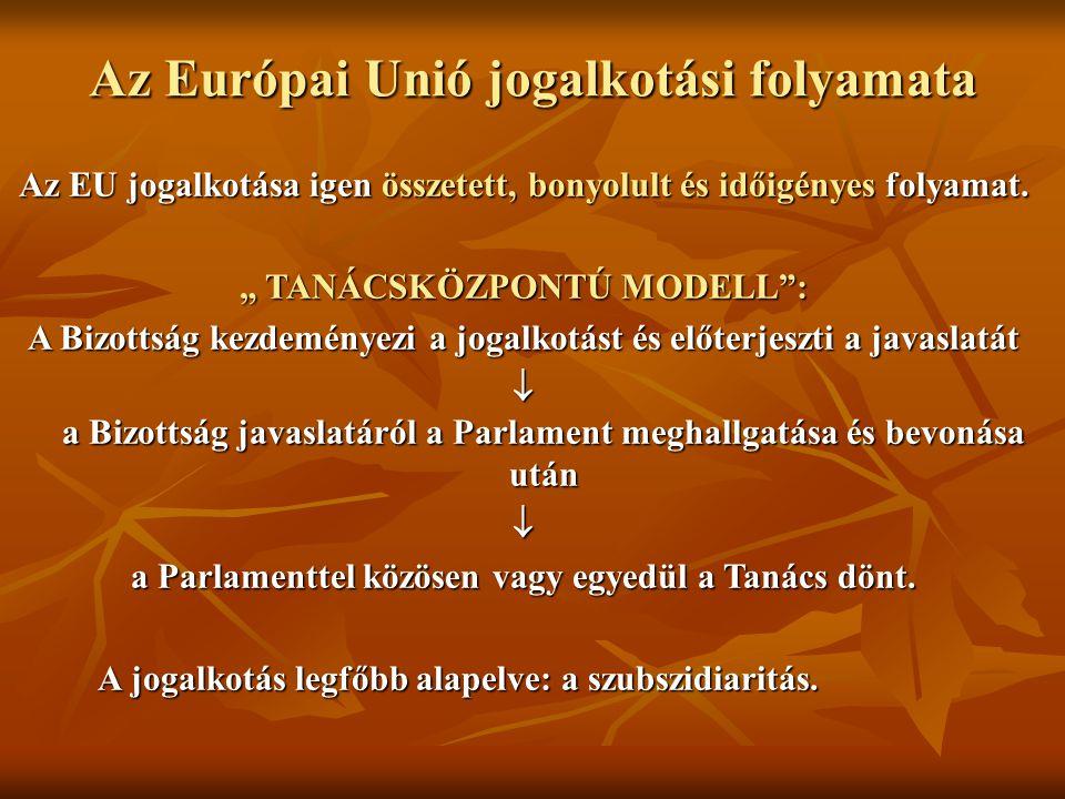 Az Európai Unió jogalkotási folyamata