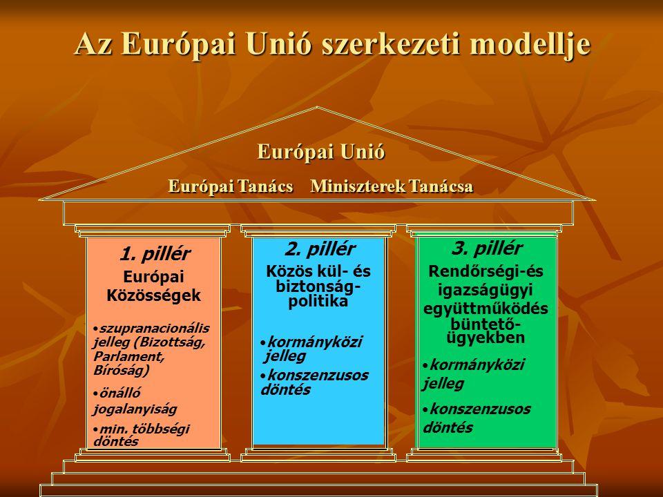 Az Európai Unió szerkezeti modellje