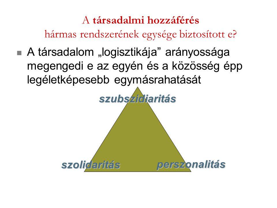 A társadalmi hozzáférés hármas rendszerének egysége biztosított e
